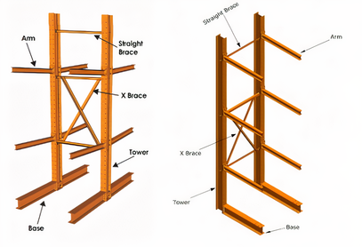 Cantilever-racking-system