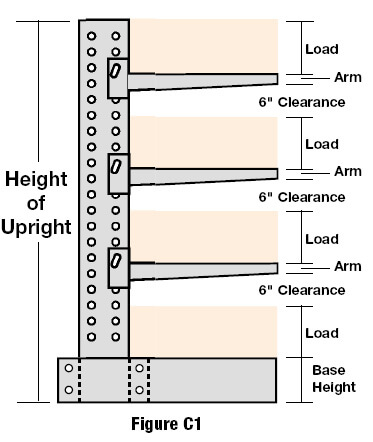determine arms length in a cantilever rack system